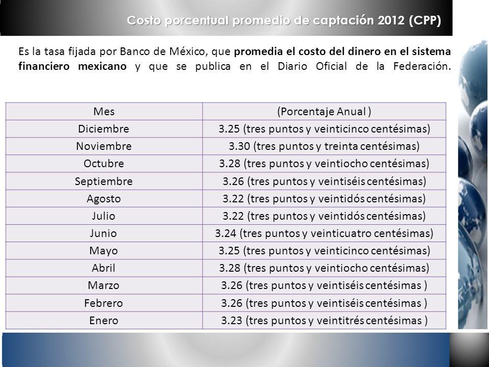 Es la tasa fijada por Banco de México, que promedia el costo del dinero en el sistema financiero mexicano y que se publica en el Diario Oficial de la