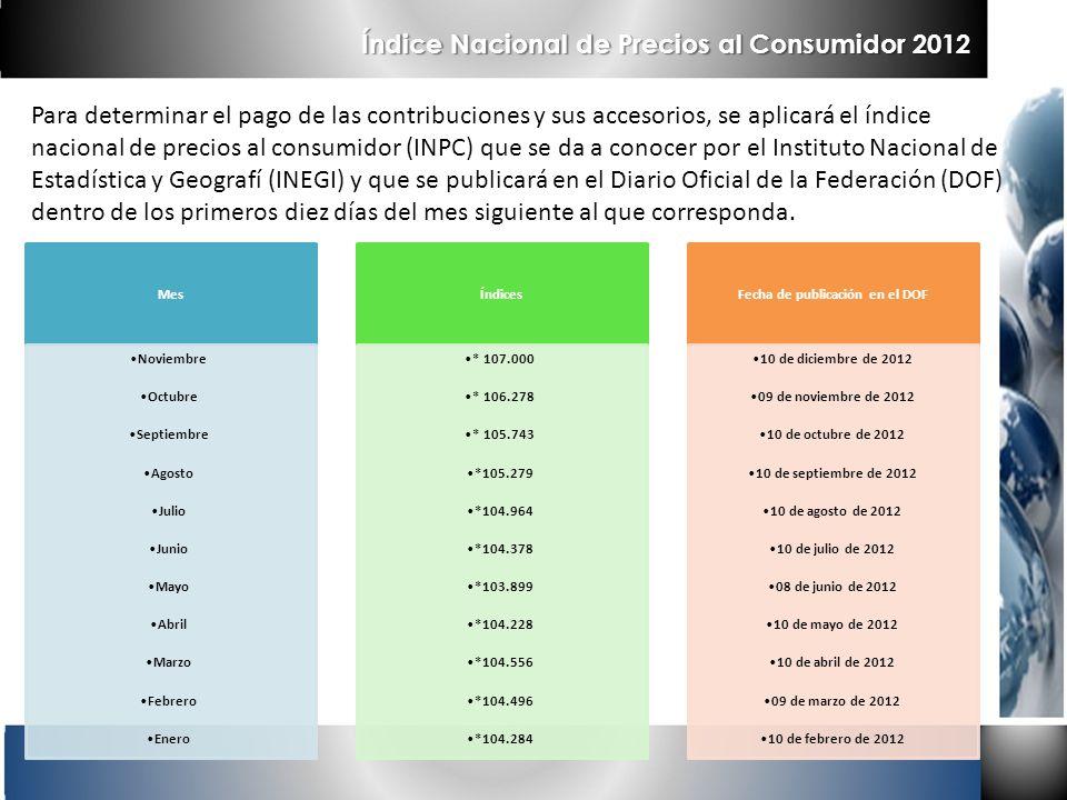 Índice Nacional de Precios al Consumidor 2012 Para determinar el pago de las contribuciones y sus accesorios, se aplicará el índice nacional de precio