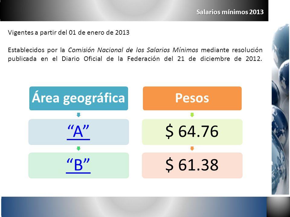 Vigentes a partir del 01 de enero de 2013 Establecidos por la Comisión Nacional de los Salarios Mínimos mediante resolución publicada en el Diario Ofi