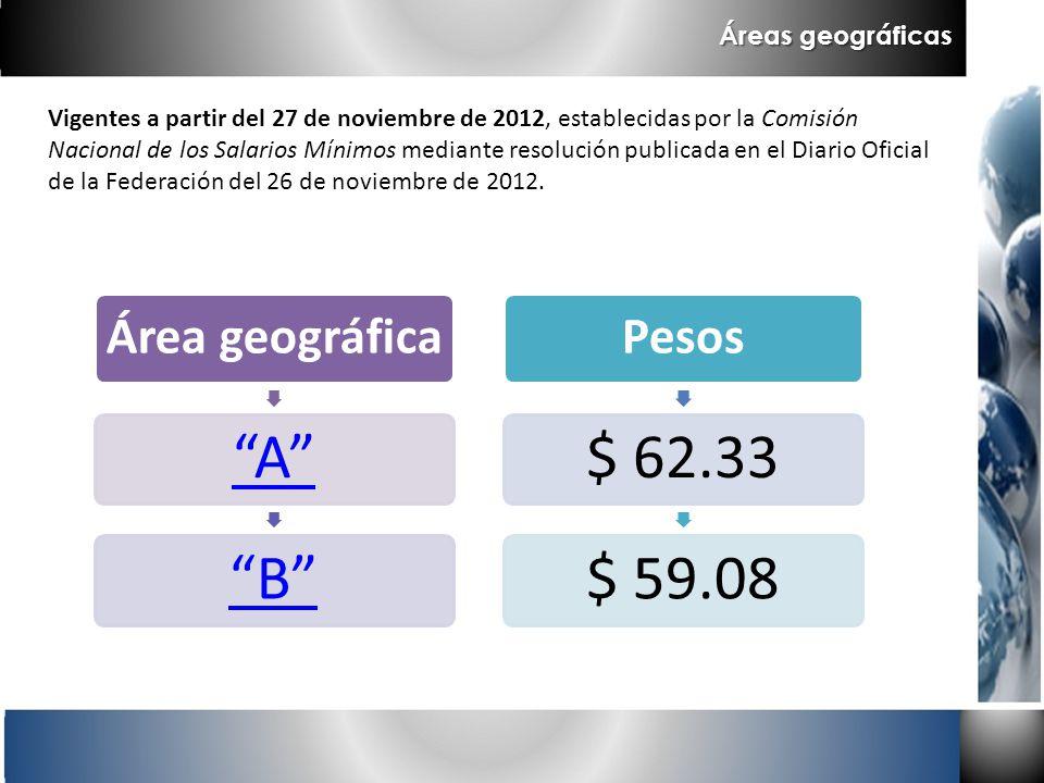 Vigentes a partir del 27 de noviembre de 2012, establecidas por la Comisión Nacional de los Salarios Mínimos mediante resolución publicada en el Diari