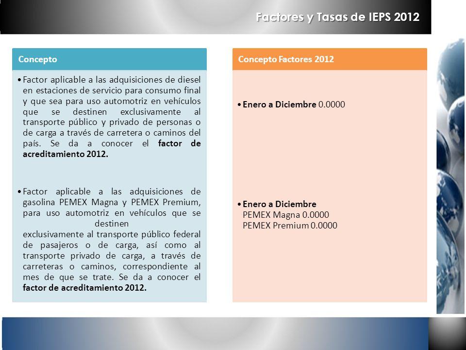 Factores y Tasas de IEPS 2012 Concepto Factor aplicable a las adquisiciones de diesel en estaciones de servicio para consumo final y que sea para uso