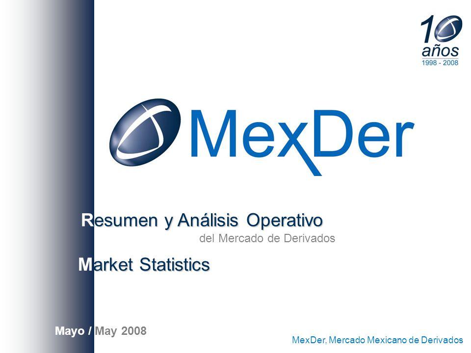 esumen y Análisis Operativo Resumen y Análisis Operativo del Mercado de Derivados MexDer, Mercado Mexicano de Derivados Mayo / May 2008 arket Statistics Market Statistics