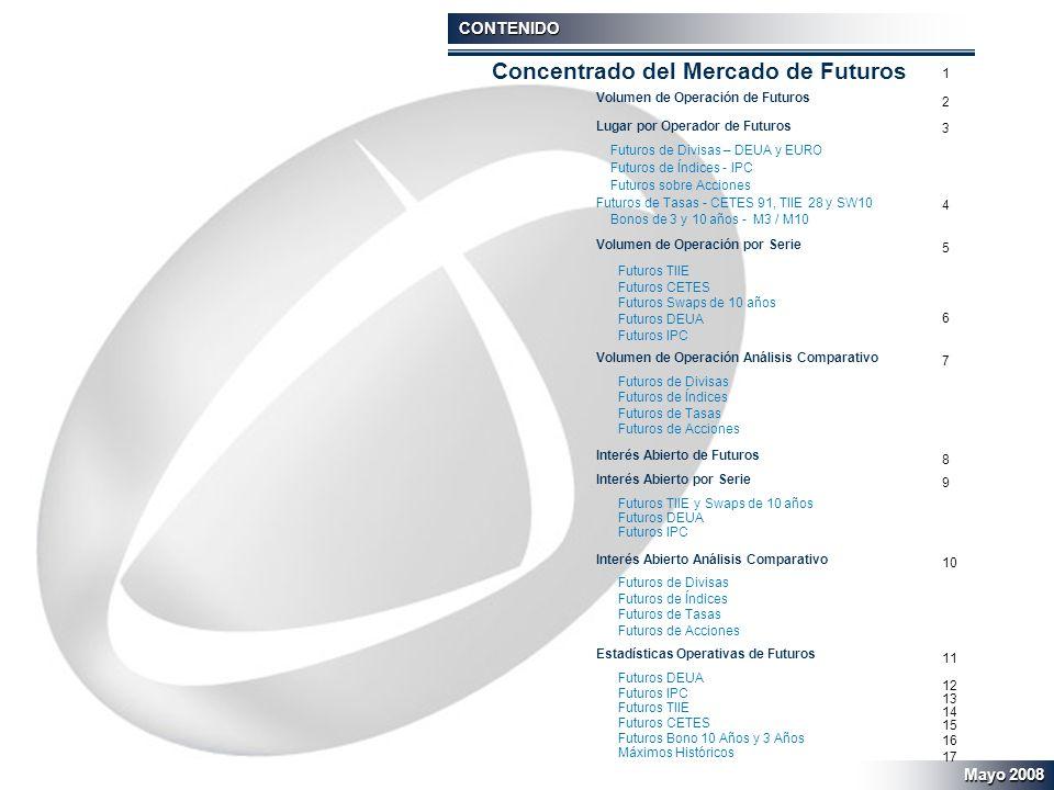 CONTENIDO Mayo 2008 Volumen de Operación de Futuros Lugar por Operador de Futuros Futuros de Divisas – DEUA y EURO Futuros de Índices - IPC Futuros sobre Acciones Futuros de Tasas - CETES 91, TIIE 28 y SW10 Bonos de 3 y 10 años - M3 / M10 Volumen de Operación por Serie Futuros TIIE Futuros CETES Futuros Swaps de 10 años Futuros DEUA Futuros IPC Volumen de Operación Análisis Comparativo Futuros de Divisas Futuros de Índices Futuros de Tasas Futuros de Acciones Interés Abierto de Futuros Interés Abierto por Serie Futuros TIIE y Swaps de 10 años Futuros DEUA Futuros IPC Interés Abierto Análisis Comparativo Futuros de Divisas Futuros de Índices Futuros de Tasas Futuros de Acciones Estadísticas Operativas de Futuros Futuros DEUA Futuros IPC Futuros TIIE Futuros CETES Futuros Bono 10 Años y 3 Años Máximos Históricos 1 2 3 4 5 6 7 8 9 10 11 12 13 14 15 16 17 Concentrado del Mercado de Futuros