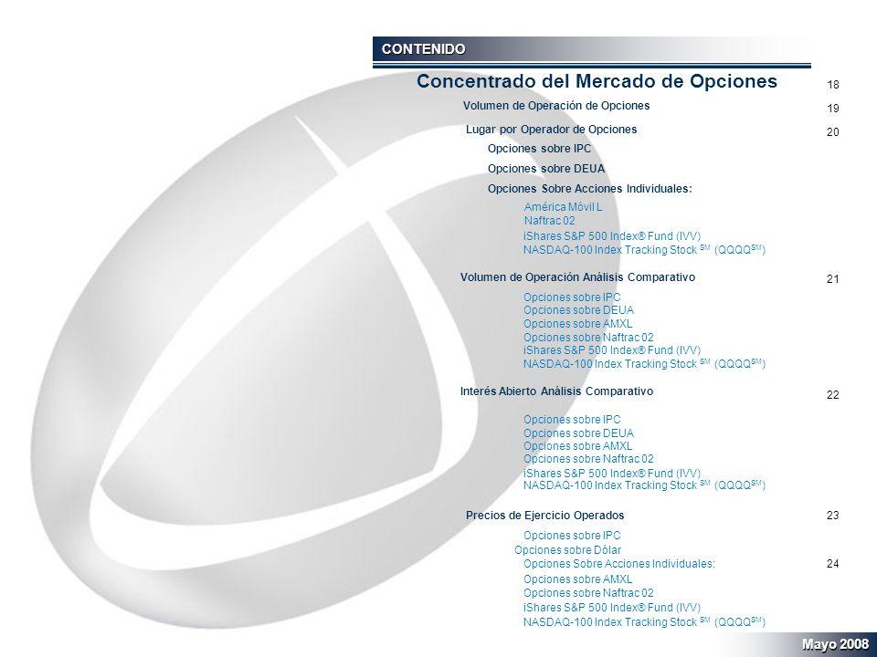 CONTENIDO Volumen de Operación de Opciones Lugar por Operador de Opciones Opciones sobre IPC Opciones sobre DEUA Opciones Sobre Acciones Individuales: América Móvil L Naftrac 02 iShares S&P 500 Index® Fund (IVV) NASDAQ-100 Index Tracking Stock SM (QQQQ SM ) Volumen de Operación Análisis Comparativo Opciones sobre IPC Opciones sobre DEUA Opciones sobre AMXL Opciones sobre Naftrac 02 iShares S&P 500 Index® Fund (IVV) NASDAQ-100 Index Tracking Stock SM (QQQQ SM ) Interés Abierto Análisis Comparativo Opciones sobre IPC Opciones sobre DEUA Opciones sobre AMXL Opciones sobre Naftrac 02 iShares S&P 500 Index® Fund (IVV) NASDAQ-100 Index Tracking Stock SM (QQQQ SM ) Precios de Ejercicio Operados Opciones sobre IPC Opciones sobre Dólar Opciones Sobre Acciones Individuales: Opciones sobre AMXL Opciones sobre Naftrac 02 iShares S&P 500 Index® Fund (IVV) NASDAQ-100 Index Tracking Stock SM (QQQQ SM ) 18 19 20 21 22 23 24 Concentrado del Mercado de Opciones Mayo 2008