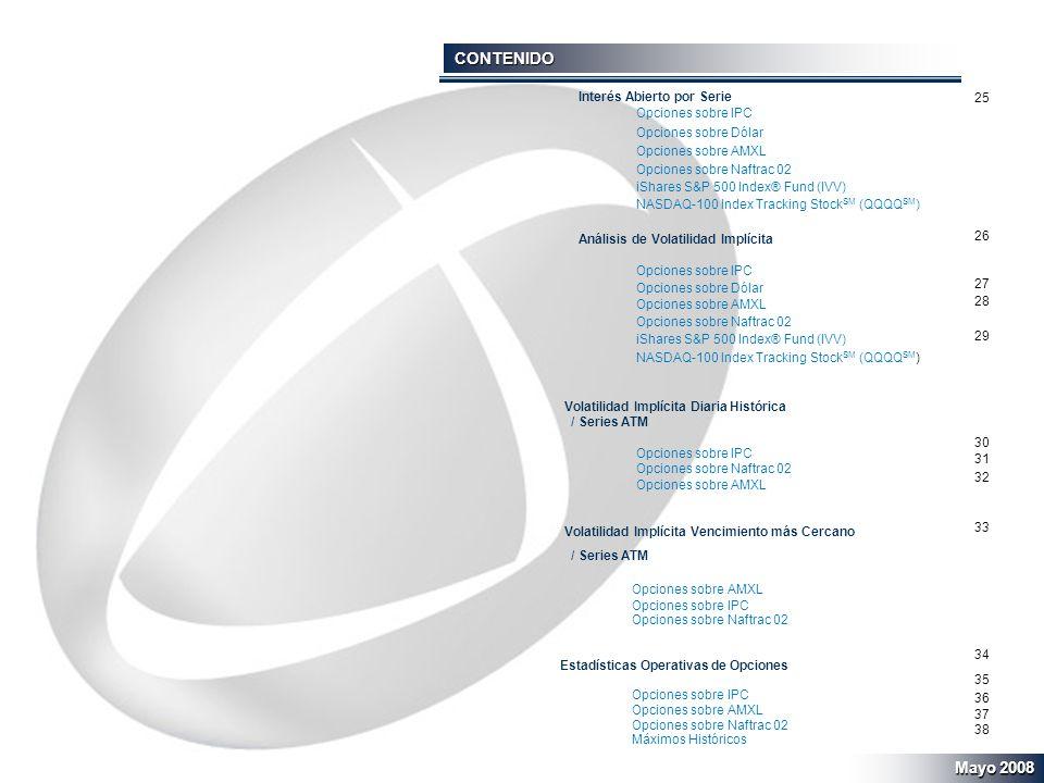 CONTENIDO Interés Abierto por Serie Opciones sobre IPC Opciones sobre Dólar Opciones sobre AMXL Opciones sobre Naftrac 02 iShares S&P 500 Index® Fund (IVV) NASDAQ-100 Index Tracking Stock SM (QQQQ SM ) Análisis de Volatilidad Implícita Opciones sobre IPC Opciones sobre Dólar Opciones sobre AMXL Opciones sobre Naftrac 02 iShares S&P 500 Index® Fund (IVV) NASDAQ-100 Index Tracking Stock SM (QQQQ SM ) Volatilidad Implícita Diaria Histórica / Series ATM Opciones sobre IPC Opciones sobre Naftrac 02 Opciones sobre AMXL Volatilidad Implícita Vencimiento más Cercano / Series ATM Opciones sobre AMXL Opciones sobre IPC Opciones sobre Naftrac 02 Estadísticas Operativas de Opciones Opciones sobre IPC Opciones sobre AMXL Opciones sobre Naftrac 02 Máximos Históricos 25 26 27 28 29 30 31 32 33 34 35 36 37 38 Mayo 2008