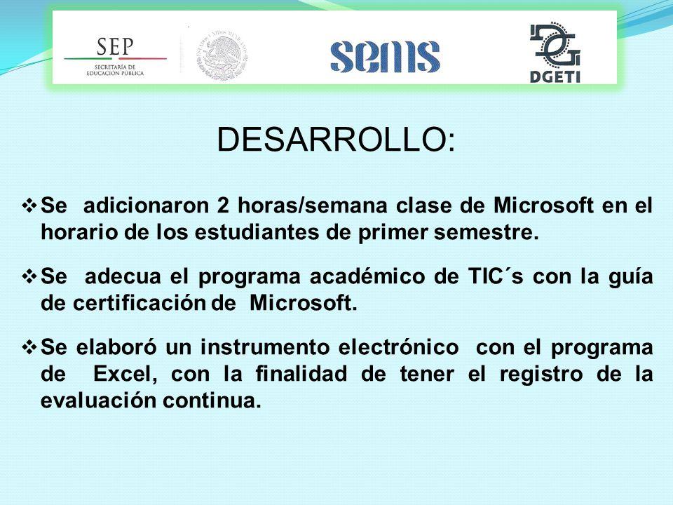 DESARROLLO: Se adicionaron 2 horas/semana clase de Microsoft en el horario de los estudiantes de primer semestre. Se adecua el programa académico de T
