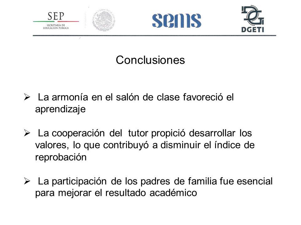 Gracias Centro de Estudios Tecnológicos Industrial y de Servicios 118 Camino Real a Huehuetoca S/N, San José la Loma, Zumpango, Estado de México Tel.