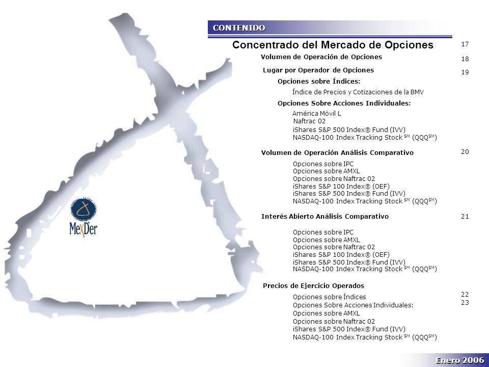 CONTENIDO Volumen de Operación de Opciones Lugar por Operador de Opciones Opciones sobre Índices: Índice de Precios y Cotizaciones de la BMV Opciones Sobre Acciones Individuales: América Móvil L Naftrac 02 iShares S&P 500 Index® Fund (IVV) NASDAQ-100 Index Tracking Stock SM (QQQ SM ) Volumen de Operación Análisis Comparativo Opciones sobre IPC Opciones sobre AMXL Opciones sobre Naftrac 02 iShares S&P 100 Index® (OEF) iShares S&P 500 Index® Fund (IVV) NASDAQ-100 Index Tracking Stock SM (QQQ SM ) Interés Abierto Análisis Comparativo Opciones sobre IPC Opciones sobre AMXL Opciones sobre Naftrac 02 iShares S&P 100 Index® (OEF) iShares S&P 500 Index® Fund (IVV) NASDAQ-100 Index Tracking Stock SM (QQQ SM ) Precios de Ejercicio Operados Opciones sobre Índices Opciones Sobre Acciones Individuales: Opciones sobre AMXL Opciones sobre Naftrac 02 iShares S&P 500 Index® Fund (IVV) NASDAQ-100 Index Tracking Stock SM (QQQ SM ) 17 18 19 20 21 22 23 Concentrado del Mercado de Opciones Enero 2006