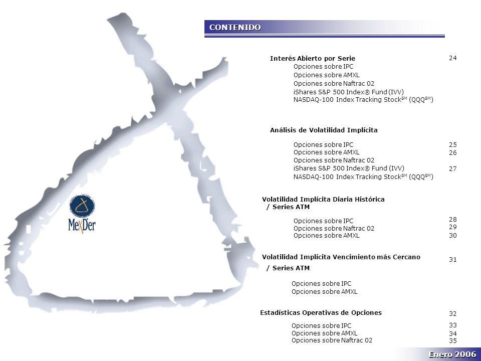 CONTENIDO Interés Abierto por Serie Opciones sobre IPC Opciones sobre AMXL Opciones sobre Naftrac 02 iShares S&P 500 Index® Fund (IVV) NASDAQ-100 Index Tracking Stock SM (QQQ SM ) Análisis de Volatilidad Implícita Opciones sobre IPC Opciones sobre AMXL Opciones sobre Naftrac 02 iShares S&P 500 Index® Fund (IVV) NASDAQ-100 Index Tracking Stock SM (QQQ SM ) Volatilidad Implícita Diaria Histórica / Series ATM Opciones sobre IPC Opciones sobre Naftrac 02 Opciones sobre AMXL Volatilidad Implícita Vencimiento más Cercano / Series ATM Opciones sobre IPC Opciones sobre AMXL Estadísticas Operativas de Opciones Opciones sobre IPC Opciones sobre AMXL Opciones sobre Naftrac 02 24 25 26 27 28 29 30 31 32 33 34 35 Enero 2006