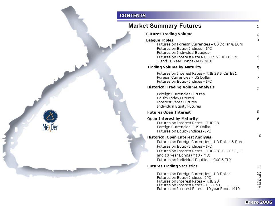 Enero 2006 January 2006 8 INTERÉS ABIERTO / OPEN INTEREST Futuros Financieros / Financial Futures * Fuente: Asigna Compensación y Liquidación / Source: Clearing House Asigna Compensación y Liquidación.