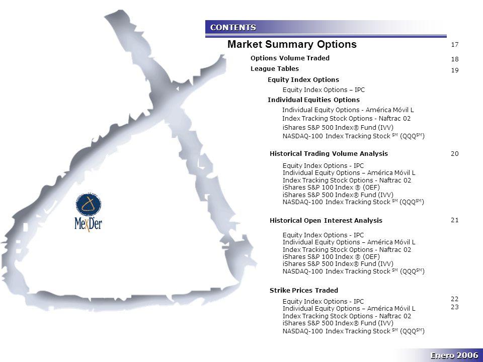 Enero 2006 January 2006 18 VOLUMEN OPERADO / VOLUME TRADED Opciones Financieras / Financial Options
