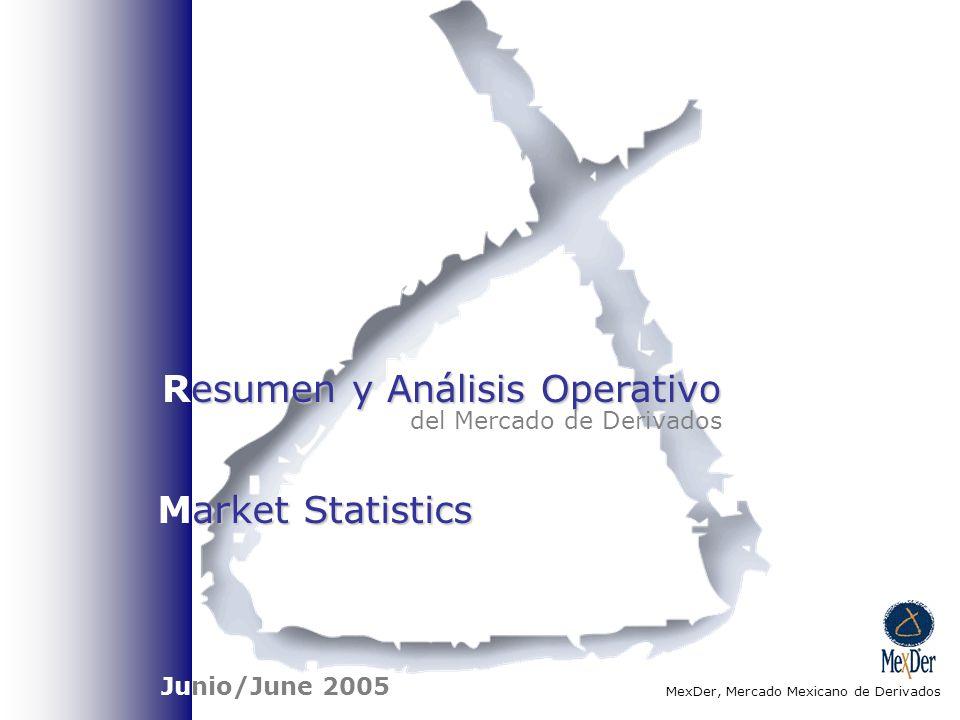 esumen y Análisis Operativo Resumen y Análisis Operativo del Mercado de Derivados MexDer, Mercado Mexicano de Derivados Junio/June 2005 arket Statisti