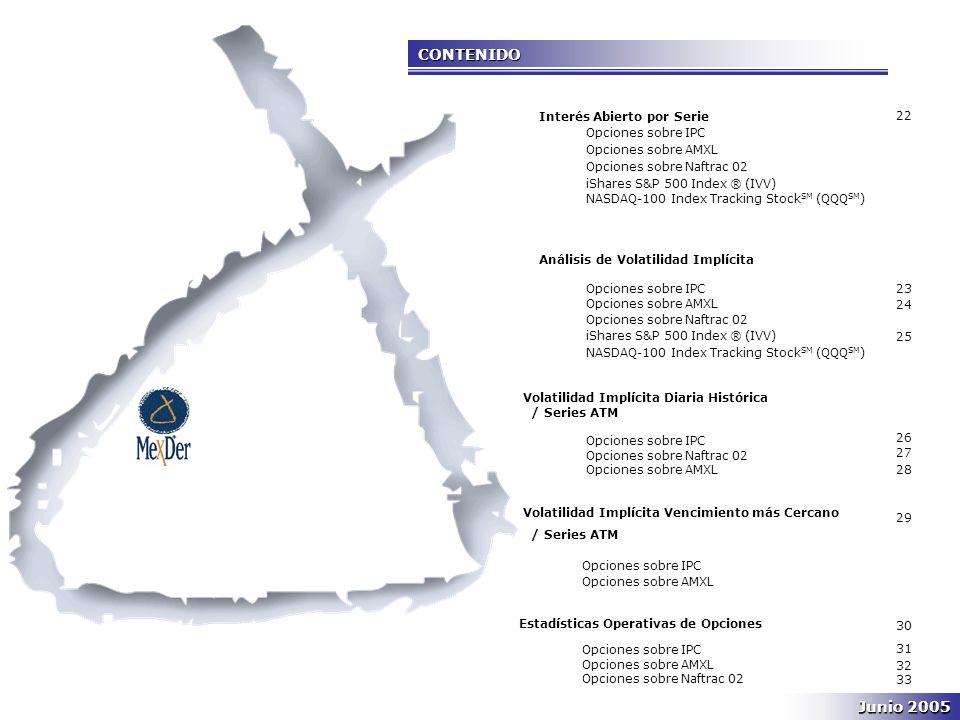CONTENIDO Interés Abierto por Serie Opciones sobre IPC Opciones sobre AMXL Opciones sobre Naftrac 02 iShares S&P 500 Index ® (IVV) NASDAQ-100 Index Tr