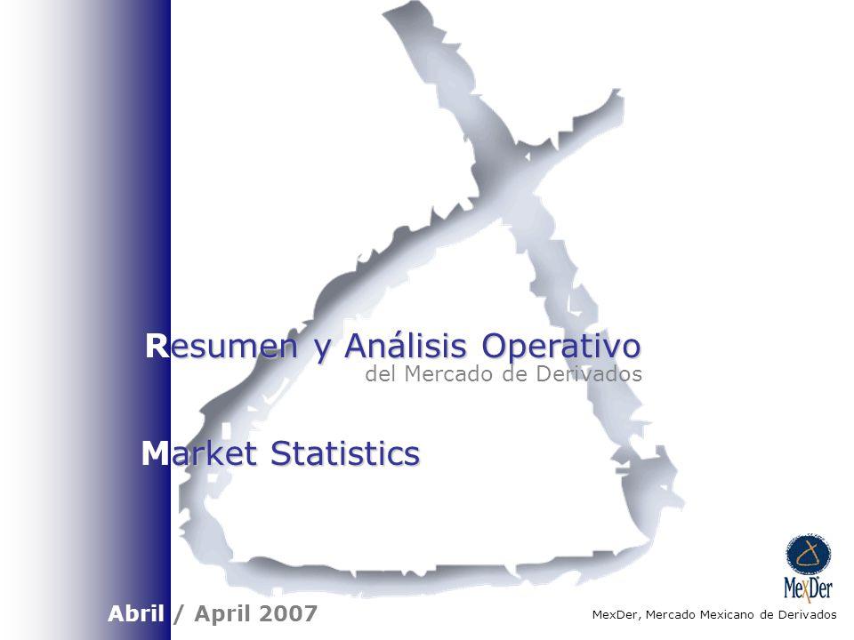 esumen y Análisis Operativo Resumen y Análisis Operativo del Mercado de Derivados MexDer, Mercado Mexicano de Derivados Abril / April 2007 arket Statistics Market Statistics