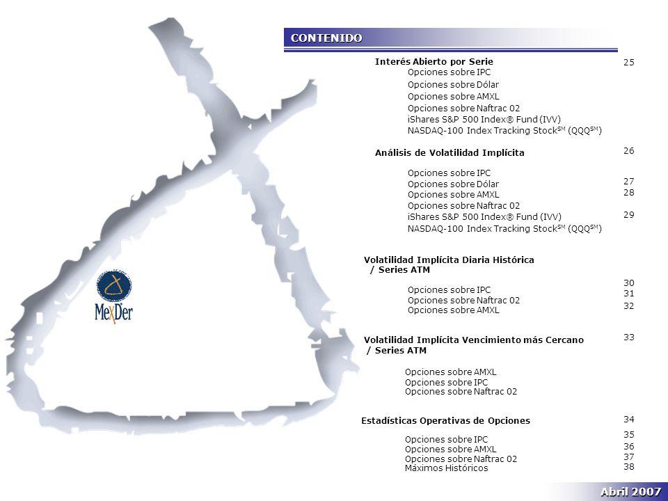 CONTENIDO Interés Abierto por Serie Opciones sobre IPC Opciones sobre Dólar Opciones sobre AMXL Opciones sobre Naftrac 02 iShares S&P 500 Index® Fund (IVV) NASDAQ-100 Index Tracking Stock SM (QQQ SM ) Análisis de Volatilidad Implícita Opciones sobre IPC Opciones sobre Dólar Opciones sobre AMXL Opciones sobre Naftrac 02 iShares S&P 500 Index® Fund (IVV) NASDAQ-100 Index Tracking Stock SM (QQQ SM ) Volatilidad Implícita Diaria Histórica / Series ATM Opciones sobre IPC Opciones sobre Naftrac 02 Opciones sobre AMXL Volatilidad Implícita Vencimiento más Cercano //// Series ATM Opciones sobre AMXL Opciones sobre IPC Opciones sobre Naftrac 02 Estadísticas Operativas de Opciones Opciones sobre IPC Opciones sobre AMXL Opciones sobre Naftrac 02 Máximos Históricos 25 26 27 28 29 30 31 32 33 34 35 36 37 38 Abril 2007