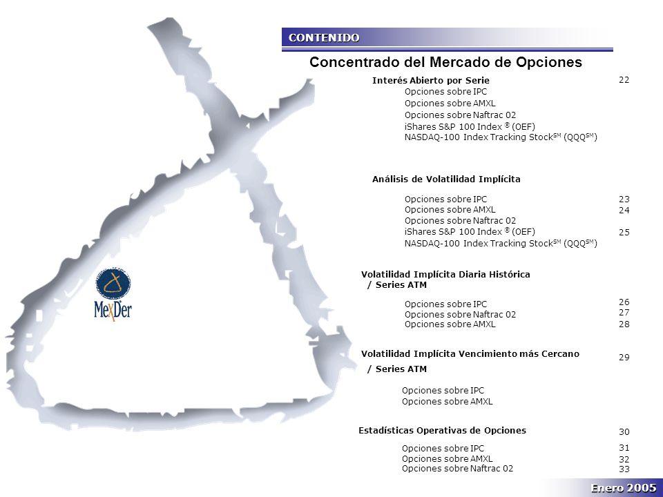 CONTENIDO Interés Abierto por Serie Opciones sobre IPC Opciones sobre AMXL Opciones sobre Naftrac 02 iShares S&P 100 Index ® (OEF) NASDAQ-100 Index Tracking Stock SM (QQQ SM ) Análisis de Volatilidad Implícita Opciones sobre IPC Opciones sobre AMXL Opciones sobre Naftrac 02 iShares S&P 100 Index ® (OEF) NASDAQ-100 Index Tracking Stock SM (QQQ SM ) Volatilidad Implícita Diaria Histórica / Series ATM Opciones sobre IPC Opciones sobre Naftrac 02 Opciones sobre AMXL Volatilidad Implícita Vencimiento más Cercano / Series ATM Opciones sobre IPC Opciones sobre AMXL Estadísticas Operativas de Opciones Opciones sobre IPC Opciones sobre AMXL Opciones sobre Naftrac 02 22 23 24 25 26 27 28 29 30 31 32 33 Concentrado del Mercado de Opciones Enero 2005