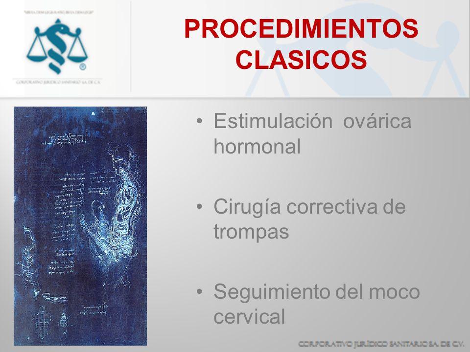 Estimulación ovárica hormonal Cirugía correctiva de trompas Seguimiento del moco cervical PROCEDIMIENTOS CLASICOS