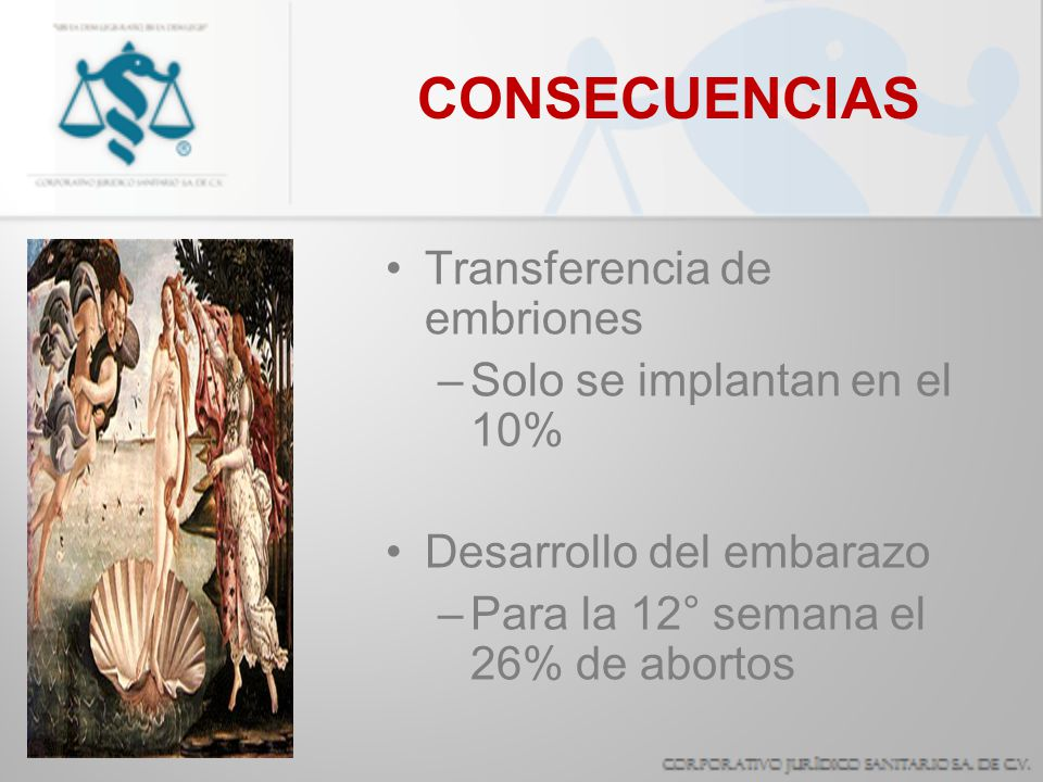 Transferencia de embriones –Solo se implantan en el 10% Desarrollo del embarazo –Para la 12° semana el 26% de abortos CONSECUENCIAS