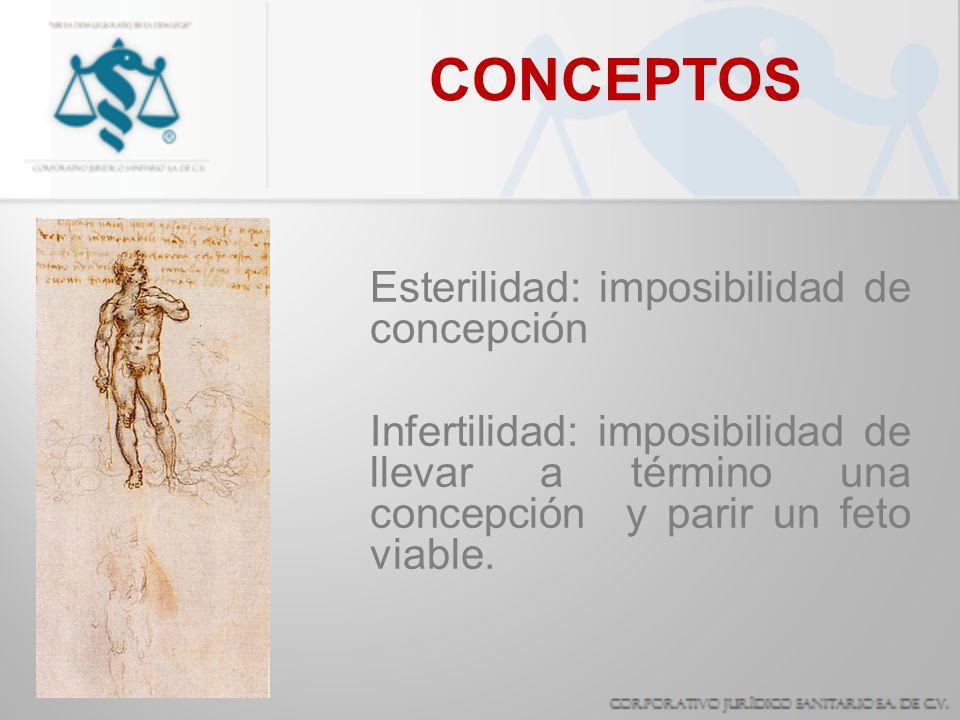 CONCEPTOS Esterilidad: imposibilidad de concepción Infertilidad: imposibilidad de llevar a término una concepción y parir un feto viable.