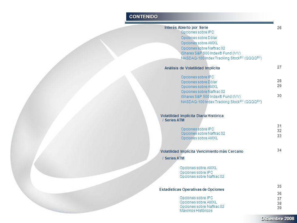CONTENIDO Interés Abierto por Serie Opciones sobre IPC Opciones sobre Dólar Opciones sobre AMXL Opciones sobre Naftrac 02 iShares S&P 500 Index® Fund (IVV) NASDAQ-100 Index Tracking Stock SM (QQQQ SM ) Análisis de Volatilidad Implícita Opciones sobre IPC Opciones sobre Dólar Opciones sobre AMXL Opciones sobre Naftrac 02 iShares S&P 500 Index® Fund (IVV) NASDAQ-100 Index Tracking Stock SM (QQQQ SM ) Volatilidad Implícita Diaria Histórica / Series ATM Opciones sobre IPC Opciones sobre Naftrac 02 Opciones sobre AMXL Volatilidad Implícita Vencimiento más Cercano / Series ATM Opciones sobre AMXL Opciones sobre IPC Opciones sobre Naftrac 02 Estadísticas Operativas de Opciones Opciones sobre IPC Opciones sobre AMXL Opciones sobre Naftrac 02 Máximos Históricos 26 27 28 29 30 31 32 33 34 35 36 37 38 39 Diciembre 2008