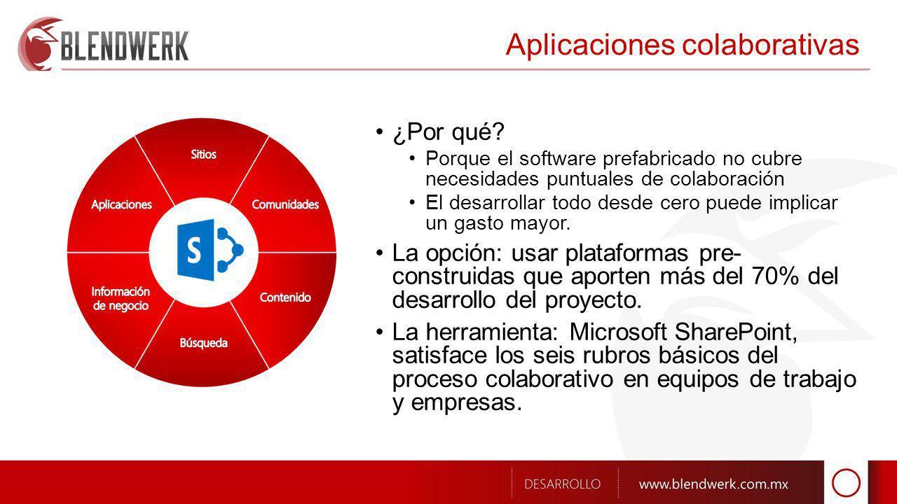 Aplicaciones colaborativas ¿Por qué.