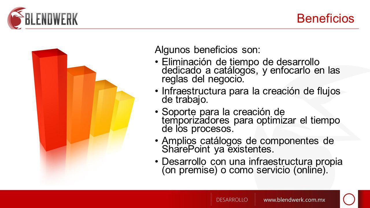Beneficios Algunos beneficios son: Eliminación de tiempo de desarrollo dedicado a catálogos, y enfocarlo en las reglas del negocio.