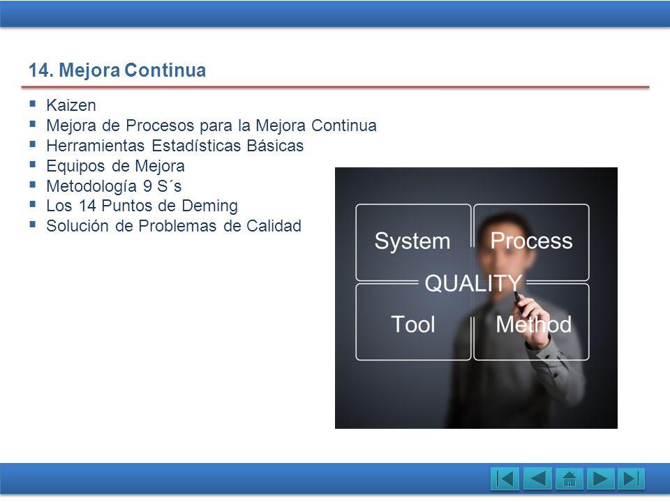 Kaizen Mejora de Procesos para la Mejora Continua Herramientas Estadísticas Básicas Equipos de Mejora Metodología 9 S´s Los 14 Puntos de Deming Soluci
