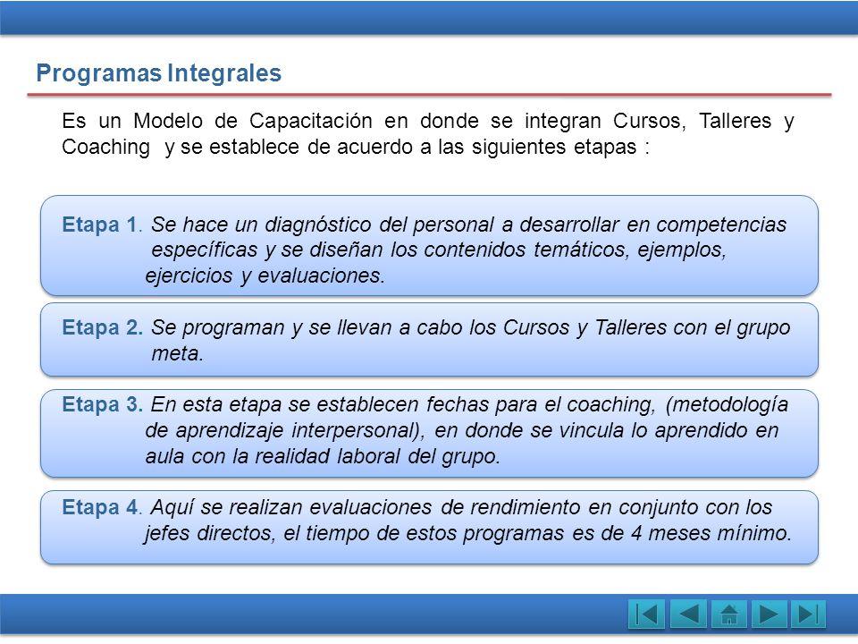 Es un Modelo de Capacitación en donde se integran Cursos, Talleres y Coaching y se establece de acuerdo a las siguientes etapas : Etapa 1. Se hace un