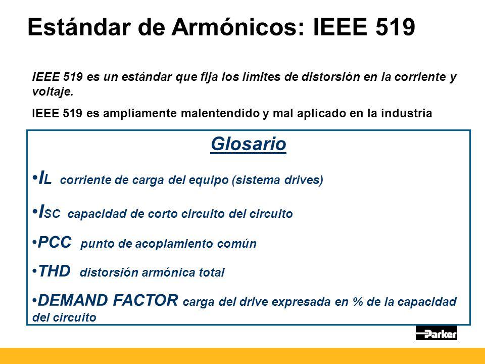 Estándar de Armónicos: IEEE 519 IEEE 519 es un estándar que fija los límites de distorsión en la corriente y voltaje.