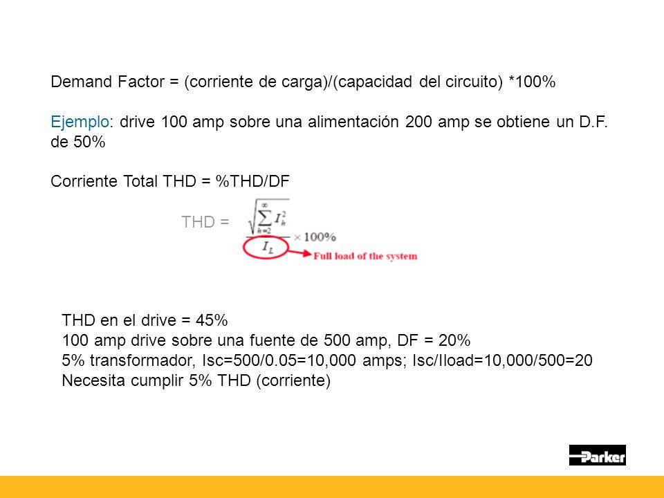 Demand Factor = (corriente de carga)/(capacidad del circuito) *100% Ejemplo: drive 100 amp sobre una alimentación 200 amp se obtiene un D.F.