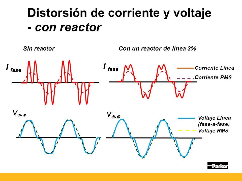 Distorsión de corriente y voltaje - con reactor Corriente Línea Corriente RMS Voltaje Línea (fase-a-fase) Voltaje RMS I fase V - I fase V - Sin reactor Con un reactor de línea 3%