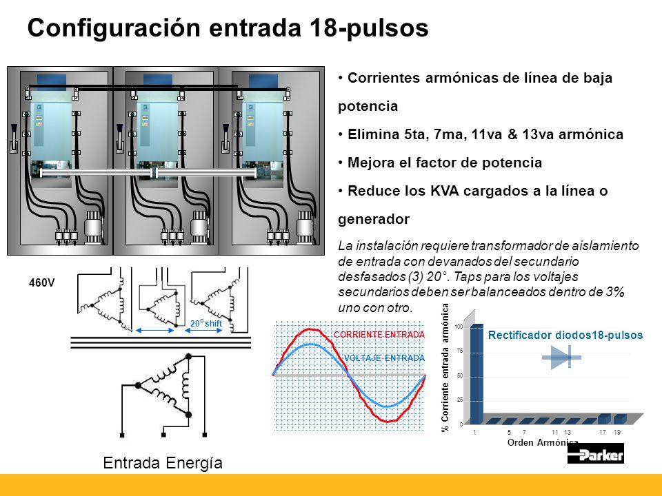 Configuración entrada 18-pulsos Corrientes armónicas de línea de baja potencia Elimina 5ta, 7ma, 11va & 13va armónica Mejora el factor de potencia Reduce los KVA cargados a la línea o generador La instalación requiere transformador de aislamiento de entrada con devanados del secundario desfasados (3) 20°.