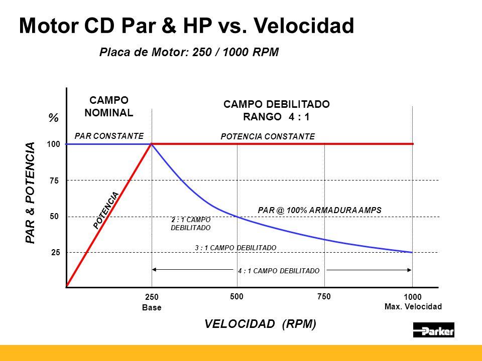 Motor CD Par & HP vs.