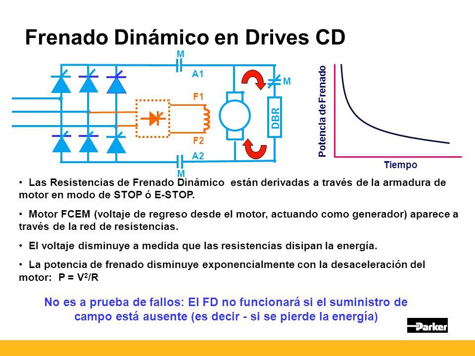 Frenado Dinámico en Drives CD A1 A2 F1 F2 M M M DBR Las Resistencias de Frenado Dinámico están derivadas a través de la armadura de motor en modo de STOP ó E-STOP.