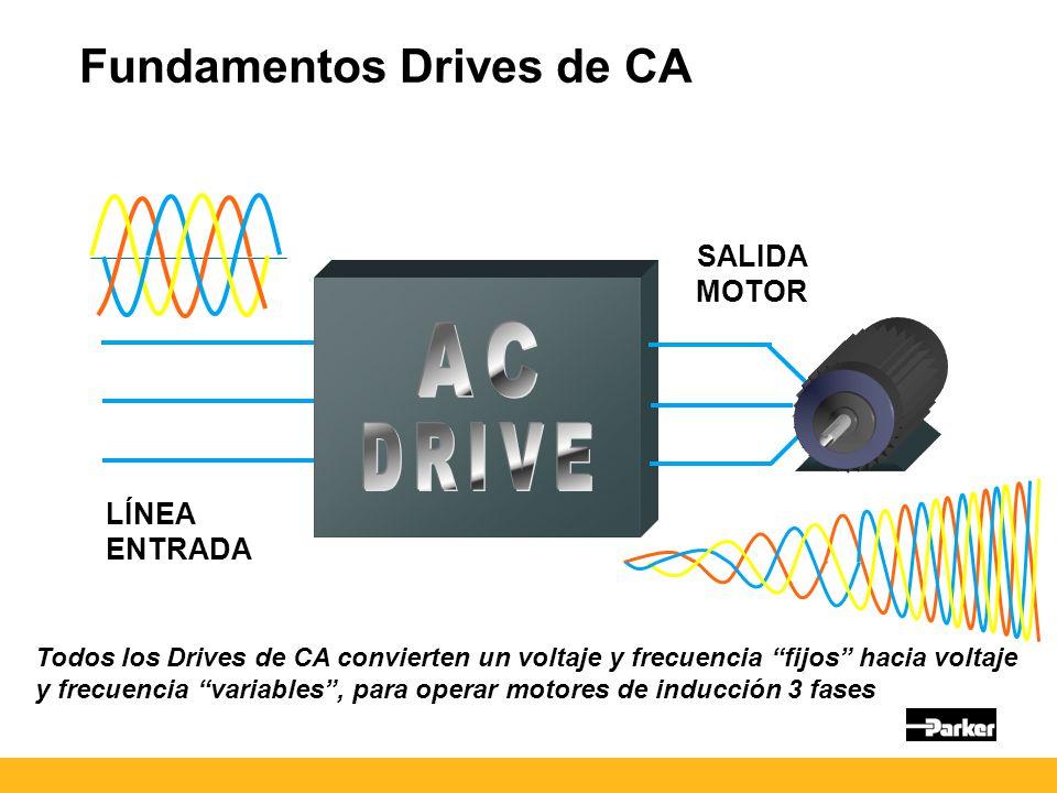 Fundamentos Drives de CA Todos los Drives de CA convierten un voltaje y frecuencia fijos hacia voltaje y frecuencia variables, para operar motores de inducción 3 fases LÍNEA ENTRADA SALIDA MOTOR