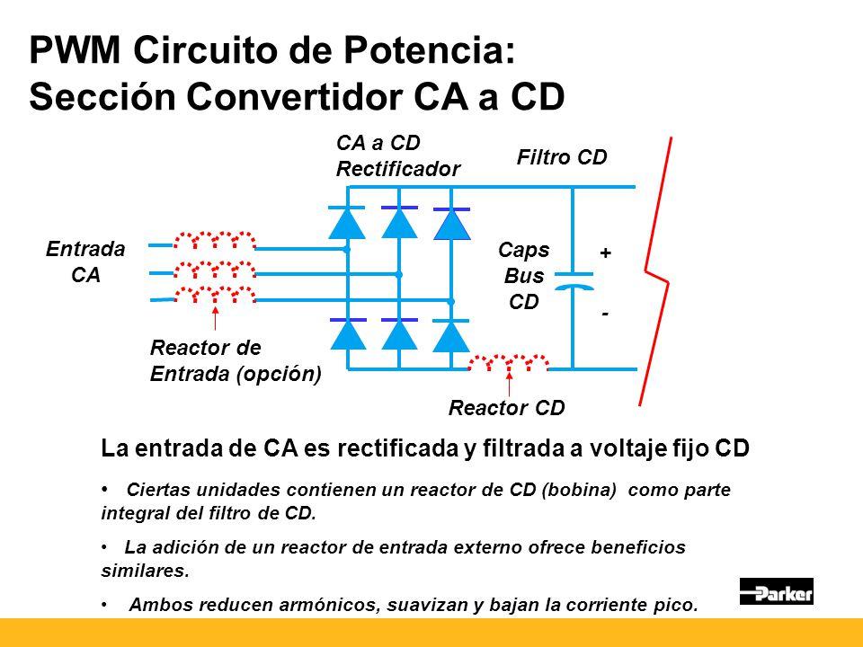 PWM Circuito de Potencia: Sección Convertidor CA a CD Entrada CA Caps Bus CD CA a CD Rectificador Filtro CD + - Reactor de Entrada (opción) Reactor CD La entrada de CA es rectificada y filtrada a voltaje fijo CD Ciertas unidades contienen un reactor de CD (bobina) como parte integral del filtro de CD.