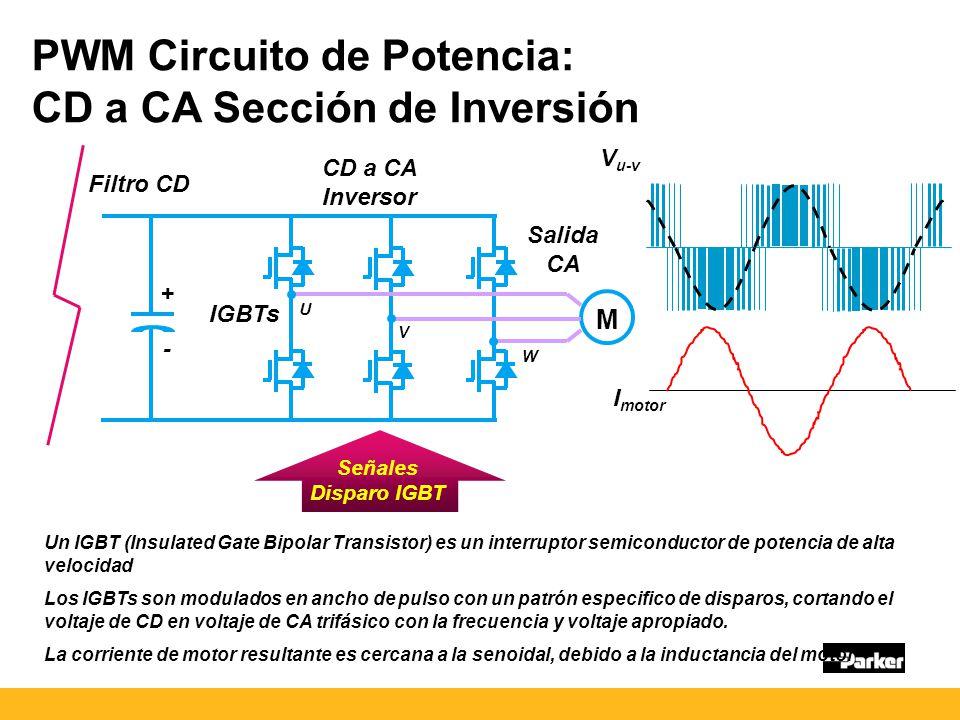 PWM Circuito de Potencia: CD a CA Sección de Inversión Filtro CD CD a CA Inversor IGBTs Salida CA M Un IGBT (Insulated Gate Bipolar Transistor) es un interruptor semiconductor de potencia de alta velocidad Los IGBTs son modulados en ancho de pulso con un patrón especifico de disparos, cortando el voltaje de CD en voltaje de CA trifásico con la frecuencia y voltaje apropiado.
