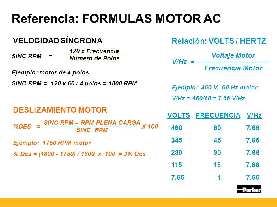 Referencia: FORMULAS MOTOR AC 120 x Frecuencia Número de Polos SINC RPM = Ejemplo: motor de 4 polos SINC RPM = 120 x 60 / 4 polos = 1800 RPM %DES = SINC RPM – RPM PLENA CARGA SINC RPM X 100 Ejemplo: 1750 RPM motor % Des = (1800 - 1750) / 1800 x 100 = 3% Des VELOCIDAD SÍNCRONA DESLIZAMIENTO MOTOR Relación: VOLTS / HERTZ V/Hz = Voltaje Motor Frecuencia Motor Ejemplo: 460 V, 60 Hz motor V/Hz = 460/60 = 7.66 V/Hz VOLTS FRECUENCIA V/Hz 460 60 7.66 345 45 7.66 230 30 7.66 115 15 7.66 7.66 1 7.66