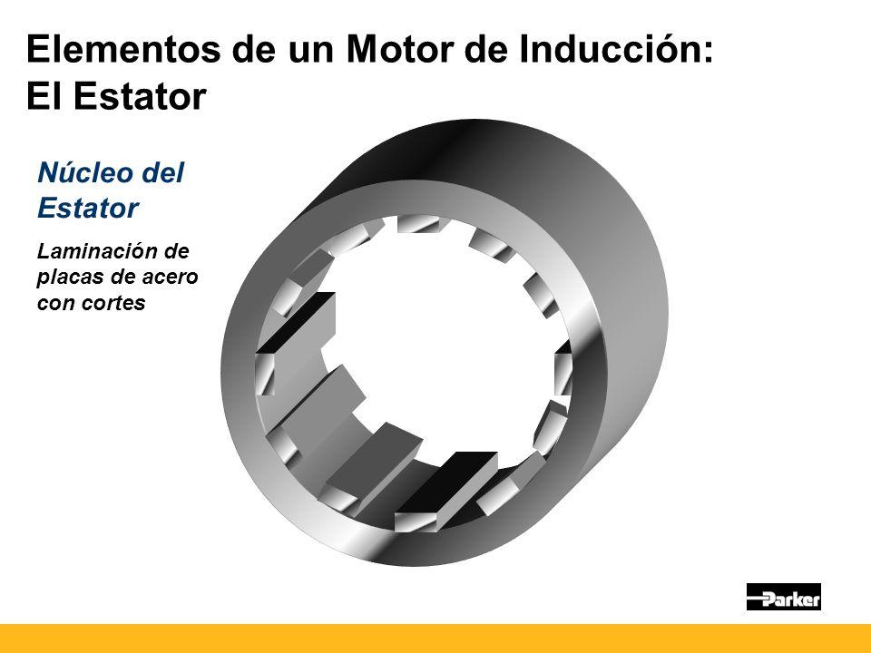 Elementos de un Motor de Inducción: El Estator Núcleo del Estator Laminación de placas de acero con cortes