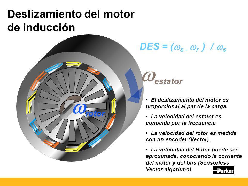 estator rotor Deslizamiento del motor de inducción DES = ( s - r ) / s El deslizamiento del motor es proporcional al par de la carga.