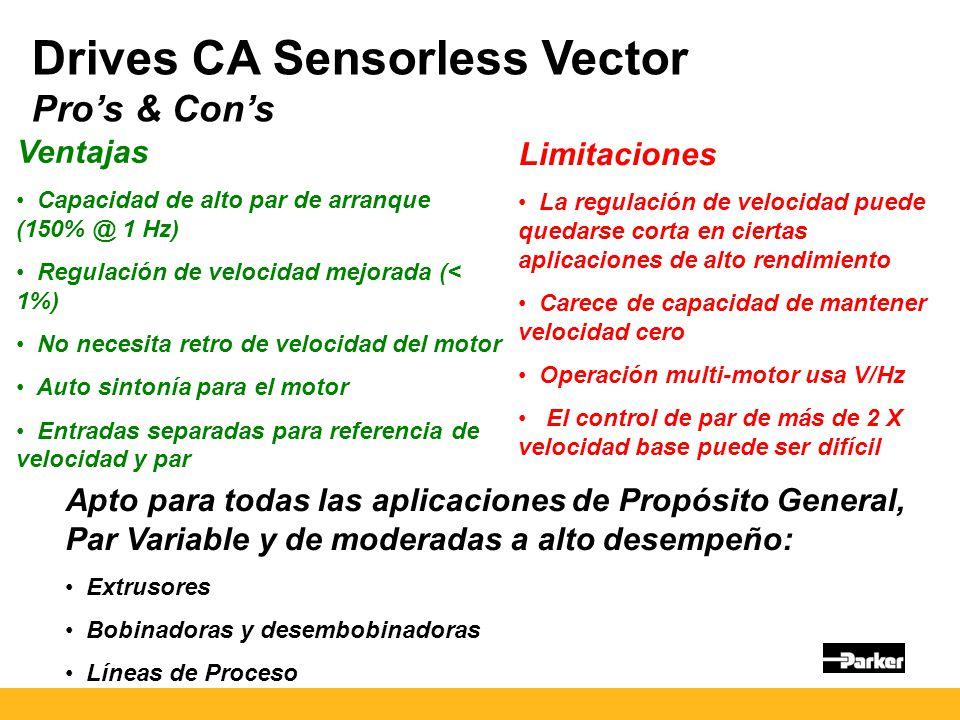 Drives CA Sensorless Vector Pros & Cons Ventajas Capacidad de alto par de arranque (150% @ 1 Hz) Regulación de velocidad mejorada (< 1%) No necesita retro de velocidad del motor Auto sintonía para el motor Entradas separadas para referencia de velocidad y par Limitaciones La regulación de velocidad puede quedarse corta en ciertas aplicaciones de alto rendimiento Carece de capacidad de mantener velocidad cero Operación multi-motor usa V/Hz El control de par de más de 2 X velocidad base puede ser difícil Apto para todas las aplicaciones de Propósito General, Par Variable y de moderadas a alto desempeño: Extrusores Bobinadoras y desembobinadoras Líneas de Proceso