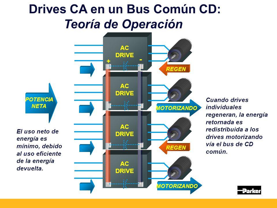 Drives CA en un Bus Común CD: Teoría de Operación POTENCIA NETA Cuando drives individuales regeneran, la energía retornada es redistribuida a los drives motorizando vía el bus de CD común.