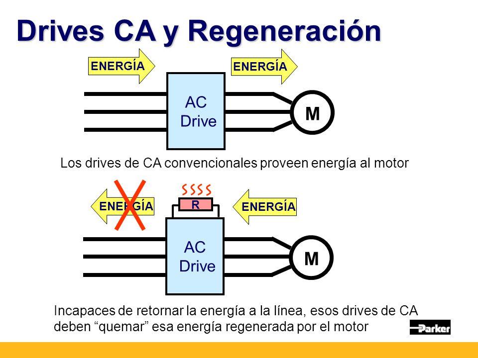 Drives CA y Regeneración M AC Drive M AC Drive ENERGÍA Los drives de CA convencionales proveen energía al motor R Incapaces de retornar la energía a la línea, esos drives de CA deben quemar esa energía regenerada por el motor