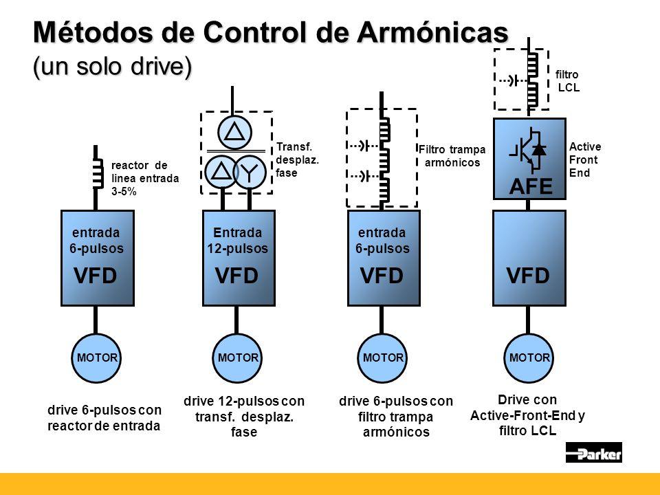 MOTOR VFD entrada 6-pulsos reactor de linea entrada 3-5% MOTOR VFD Entrada 12-pulsos Transf.