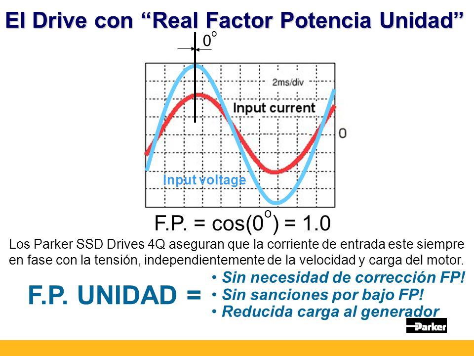 El Drive con Real Factor Potencia Unidad Input voltage 0o0o F.P.