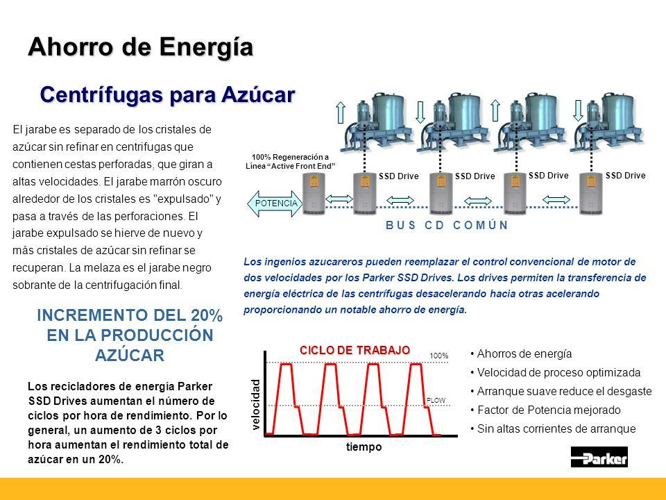 Ahorro de Energía Centrífugas para Azúcar El jarabe es separado de los cristales de azúcar sin refinar en centrifugas que contienen cestas perforadas, que giran a altas velocidades.