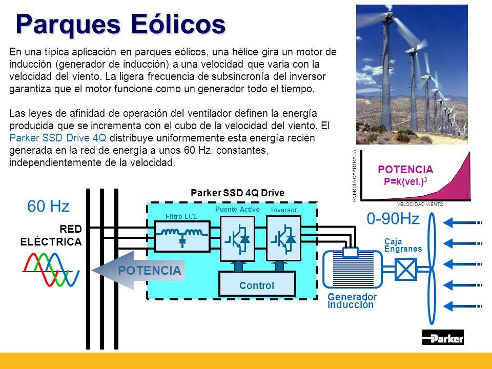 Parques Eólicos En una típica aplicación en parques eólicos, una hélice gira un motor de inducción (generador de inducción) a una velocidad que varia con la velocidad del viento.