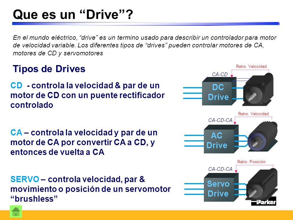 Tipos de Drives AC Drive CD - controla la velocidad & par de un motor de CD con un puente rectificador controlado CA – controla la velocidad y par de un motor de CA por convertir CA a CD, y entonces de vuelta a CA SERVO – controla velocidad, par & movimiento o posición de un servomotor brushless Servo Drive DC Drive CA-CD CA-CD-CA Retro.
