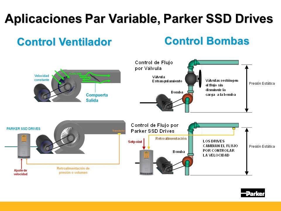 Control Ventilador Control Bombas Aplicaciones Par Variable, Parker SSD Drives