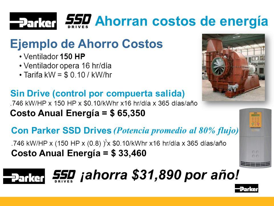 Ahorran costos de energía Ejemplo de Ahorro Costos Ventilador 150 HP Ventilador opera 16 hr/día Tarifa kW = $ 0.10 / kW/hr Sin Drive (control por compuerta salida).746 kW/HP x 150 HP x $0.10/kWhr x16 hr/día x 365 días/año Costo Anual Energía = $ 65,350 ¡ahorra $31,890 por año.